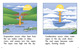 Thumb_the_water_cycle_eng_lowresspread_page_5