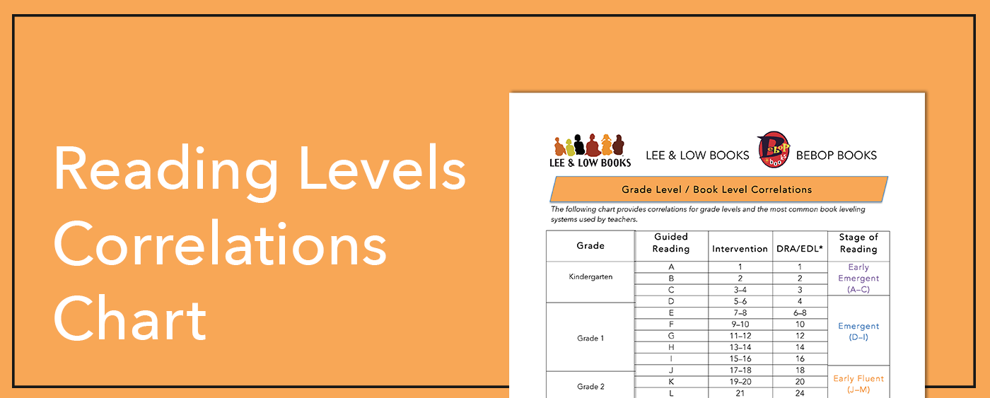 Reading Levels Correlation Chart